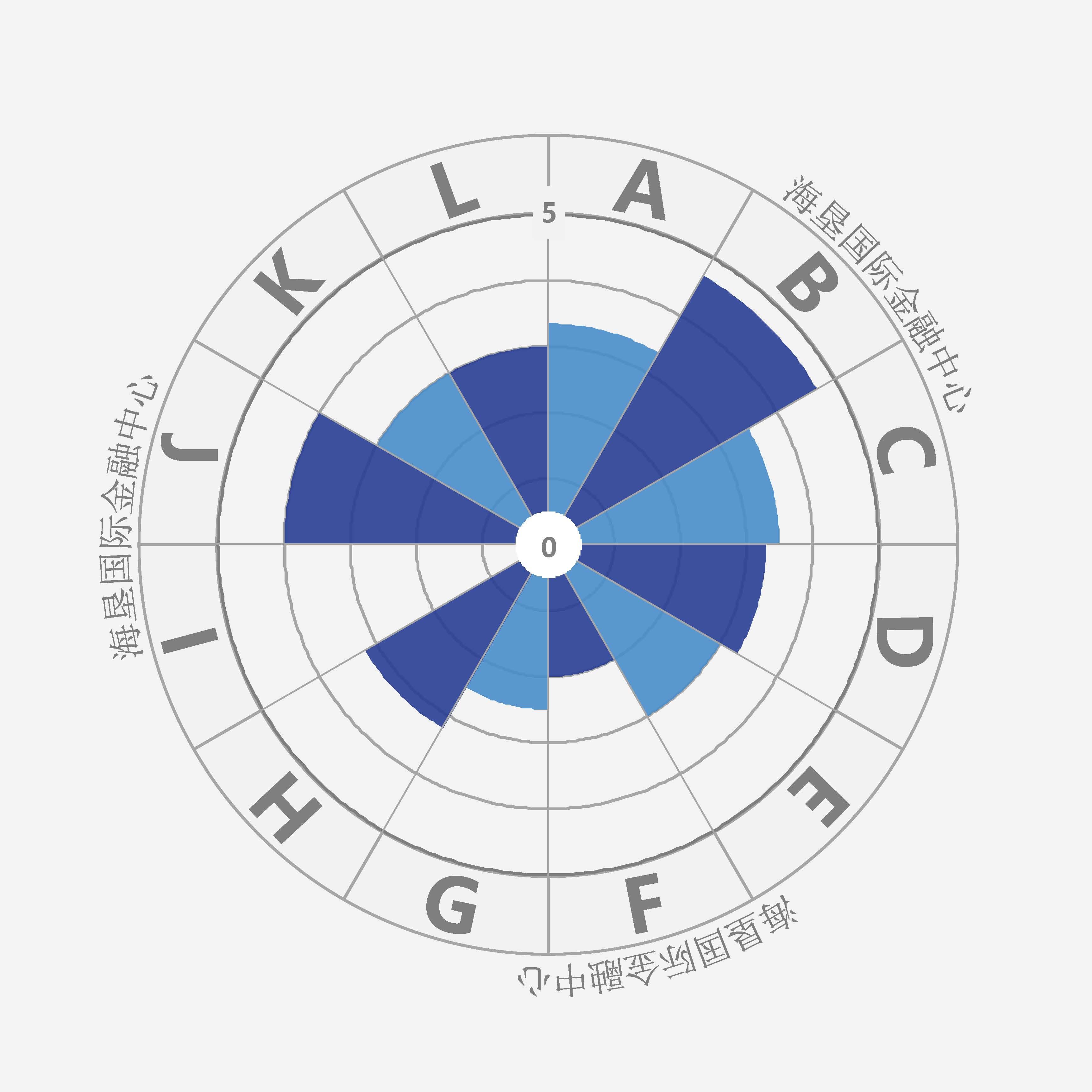 海垦国际金融中心项目评测